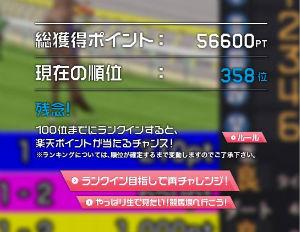 56,600PTでまだ358位とは